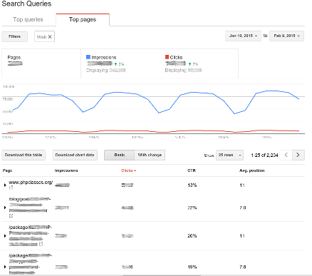 Webmaster Tools Search Queries Top Pages