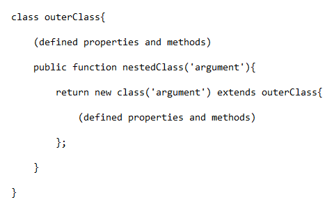 Nested Anonymous Class