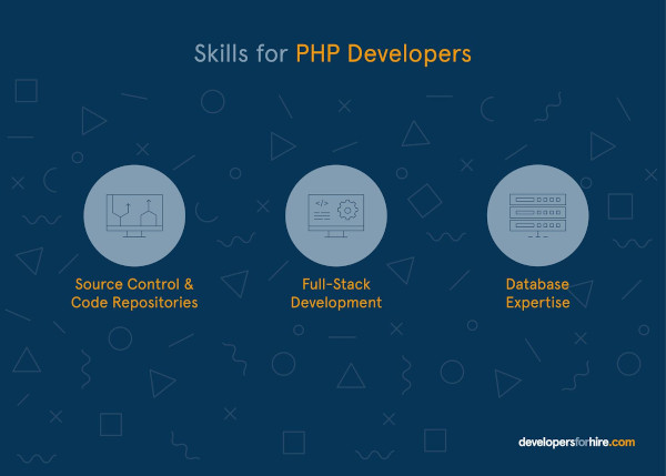 Needed skills for PHP developers