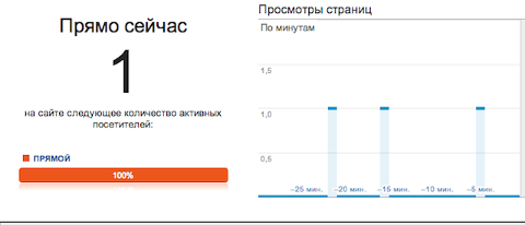 Google Analytics Interface Look